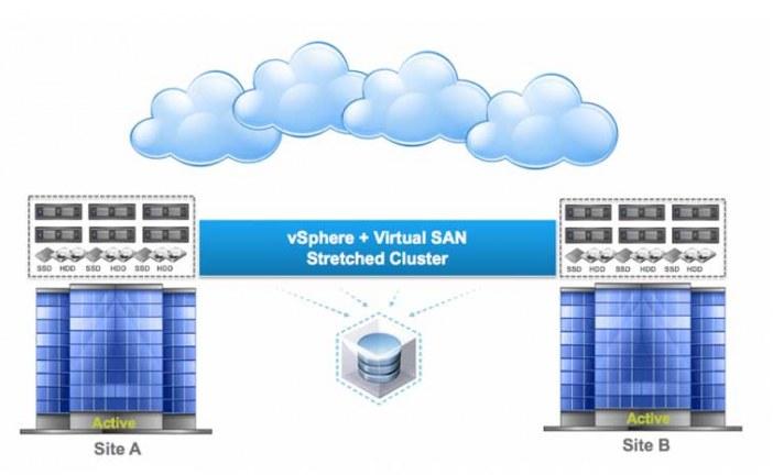 VMware Virtual SAN یا SAN مجازی چیست؟
