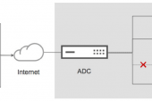Citrix Application Delivery Controller یا ADC چیست؟ – قسمت اول