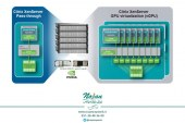 بهینهسازی عملکرد برنامه و دسکتاپ مجازی با تکنولوژی HDX – قسمت دوم