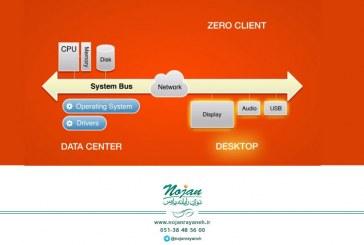 کاربرد Zero Client در دسکتاپ مجازی و VMware Horizon – قسمت سوم