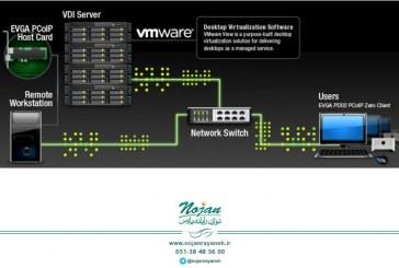 کاربرد Zero Client در دسکتاپ مجازی و VMware Horizon – قسمت دوم