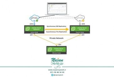 معرفی VMware vCenter Server High Availability – قسمت اول