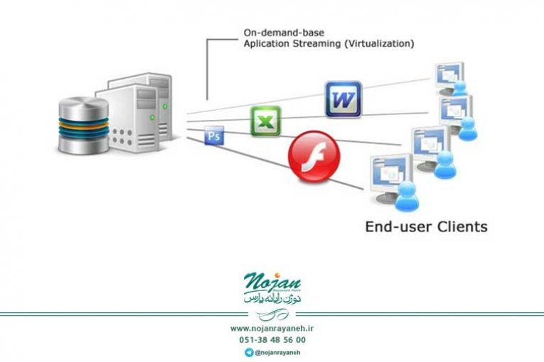 دلایل ارائه Web App با مجازی سازی برنامه های کاربردی – قسمت اول