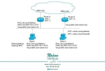 GLBP  یا Gateway Load Balancing Protocol – قسمت دوم