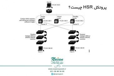 پروتکل Hot Standby Router Protocol- HSRP- چیست