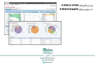 بررسی فایروال Cisco ASA با سرویس های FirePower قسمت اول