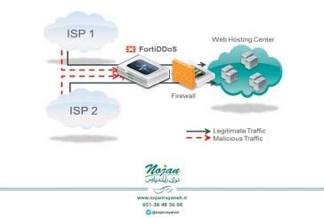 کاربرد تجهیزات FortiDDoS برای جلوگیری از حملات DDoS – قسمت اول