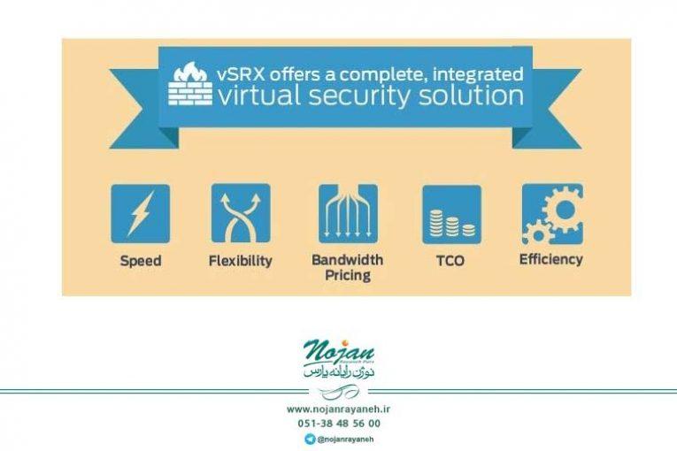 آشنایی با vSRX Services Gateway و ویژگی های آن – قسمت دوم